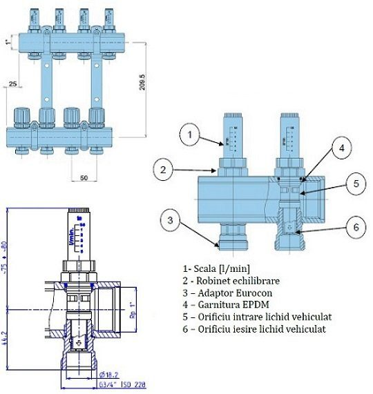 Kit colector D1″ cu debitmetre circuite eurocon 3/4