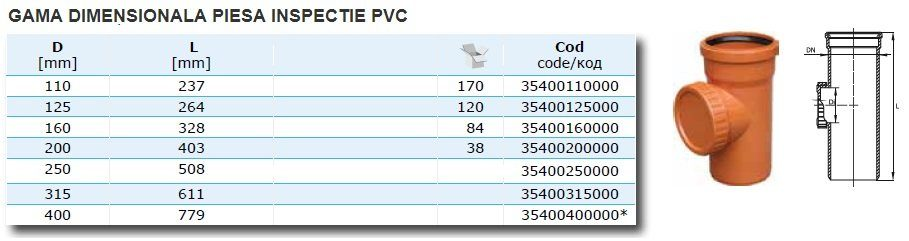 Piesa inspectie canal PVC